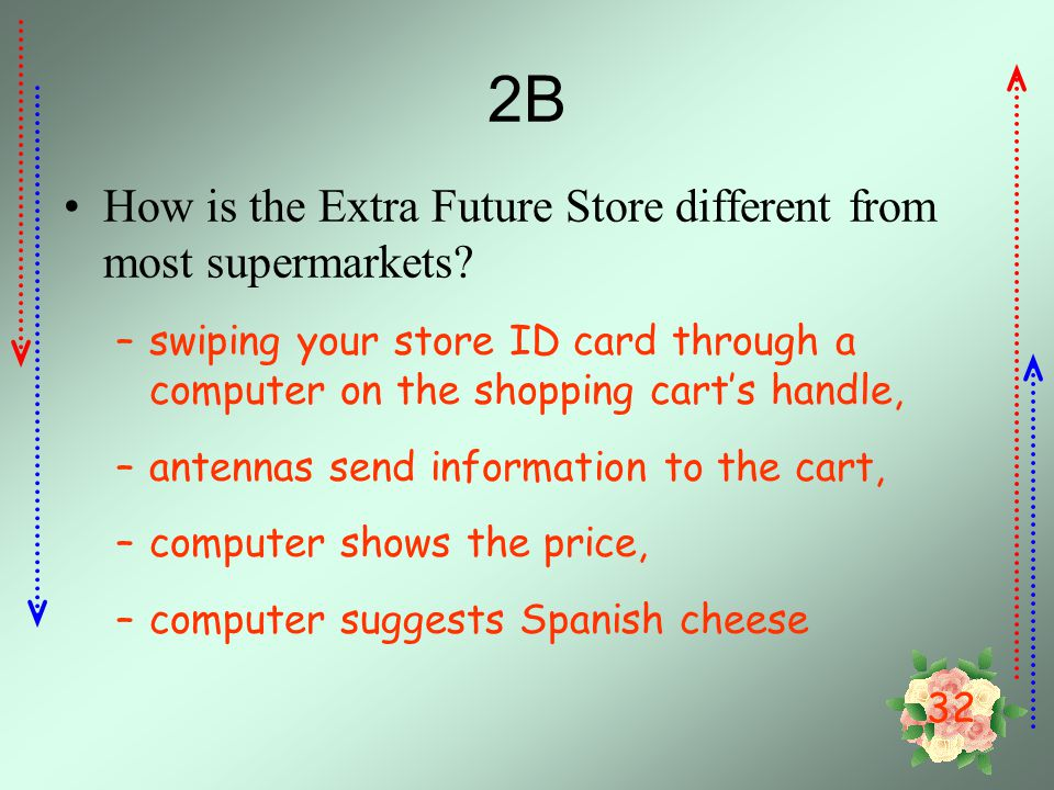 32 2B How is the Extra Future Store different from most supermarkets.