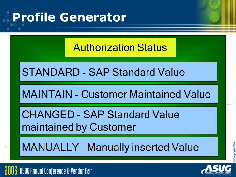 Profile Generator STANDARD - SAP Standard Value MAINTAIN - Customer Maintained Value CHANGED - SAP Standard Value maintained by Customer Authorization Status MANUALLY – Manually inserted Value