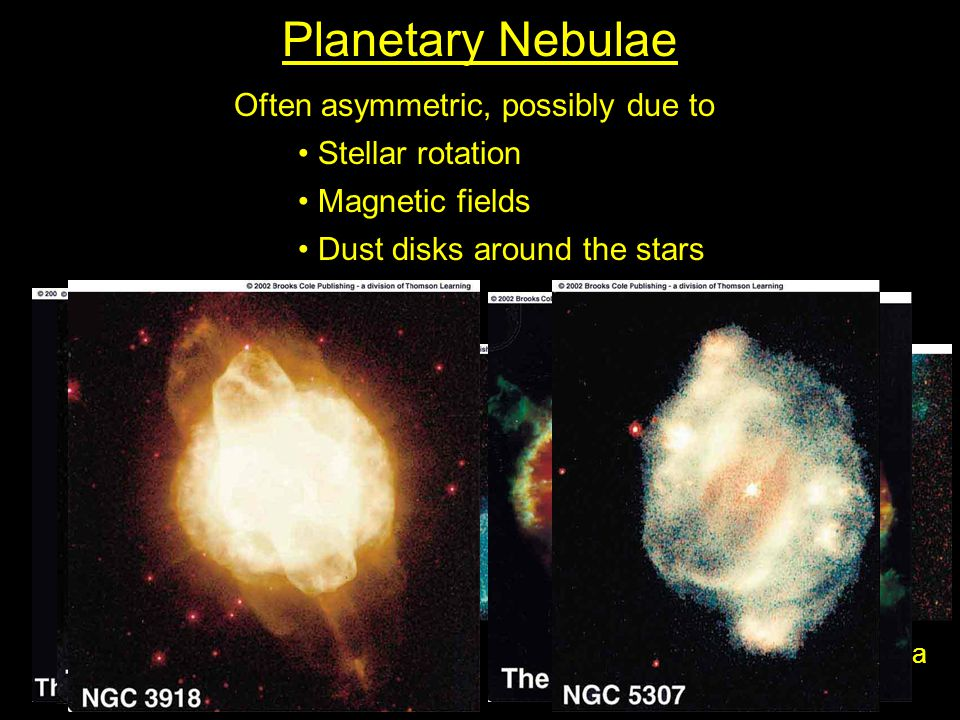 Planetary Nebulae Often asymmetric, possibly due to Stellar rotation Magnetic fields Dust disks around the stars The Butterfly Nebula