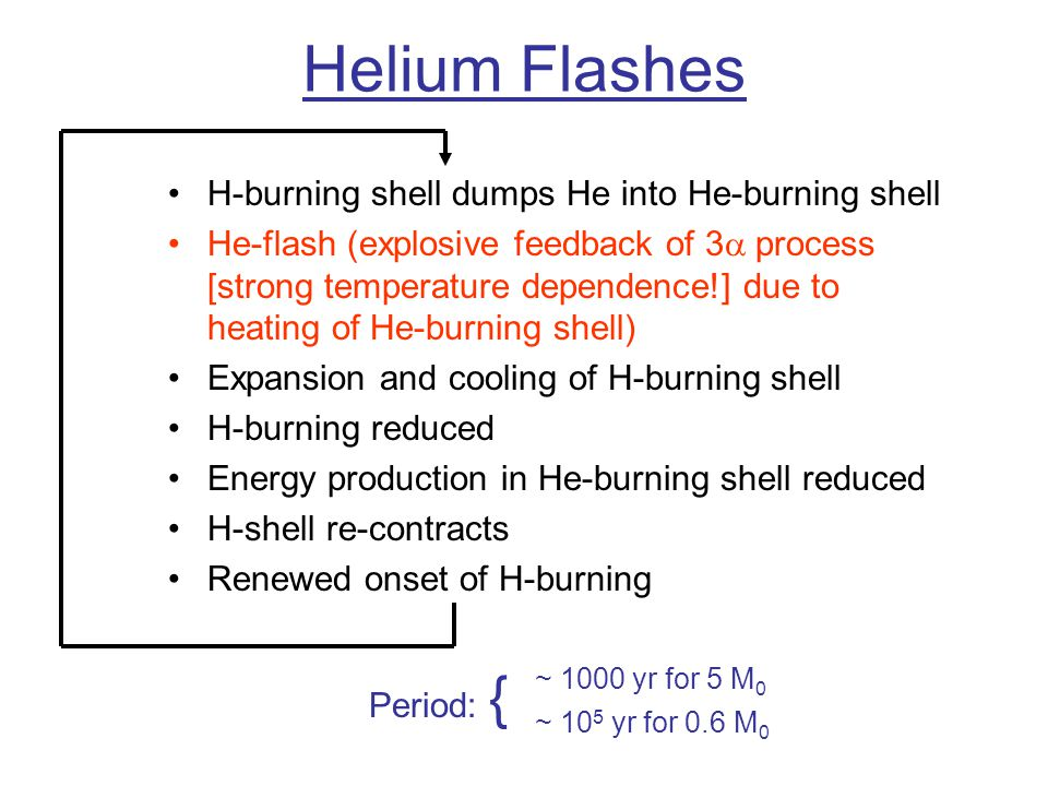 Helium Flashes H-burning shell dumps He into He-burning shell He-flash (explosive feedback of 3  process [strong temperature dependence!] due to heating of He-burning shell) Expansion and cooling of H-burning shell H-burning reduced Energy production in He-burning shell reduced H-shell re-contracts Renewed onset of H-burning Period: { ~ 1000 yr for 5 M 0 ~ 10 5 yr for 0.6 M 0