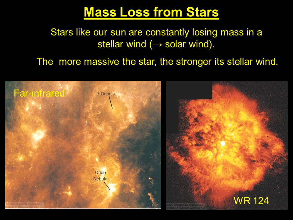 Mass Loss from Stars Stars like our sun are constantly losing mass in a stellar wind (→ solar wind).