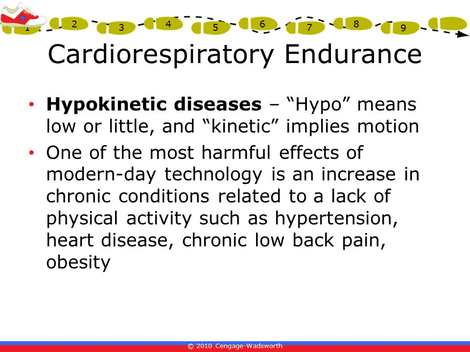 © 2010 Cengage-Wadsworth 1 2 3 4 5 6 7 8 9 Cardiorespiratory Endurance Hypokinetic diseases – Hypo means low or little, and kinetic implies motion One of the most harmful effects of modern-day technology is an increase in chronic conditions related to a lack of physical activity such as hypertension, heart disease, chronic low back pain, obesity