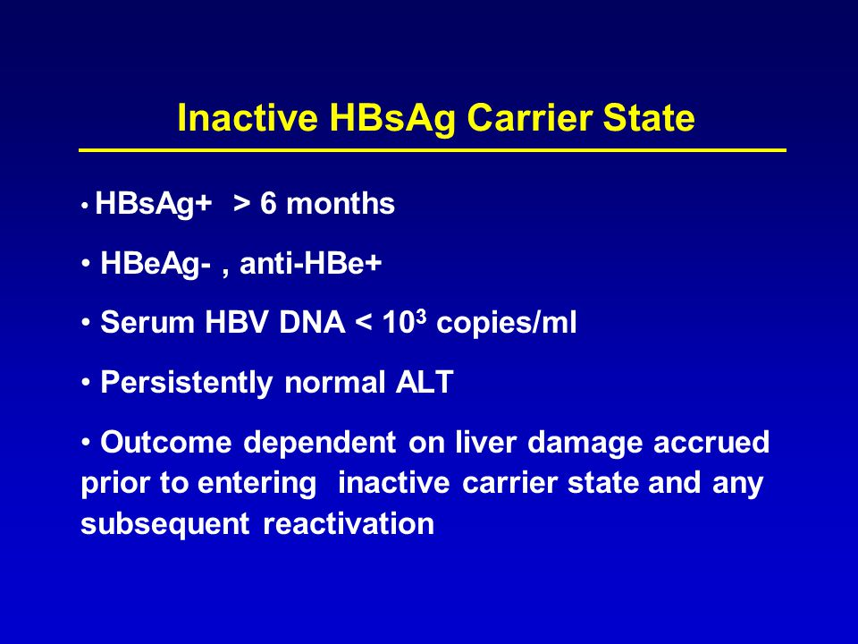 Inactive HBsAg Carrier State HBsAg+ > 6 months HBeAg-, anti-HBe+ Serum HBV DNA < 10 3 copies/ml Persistently normal ALT Outcome dependent on liver dam