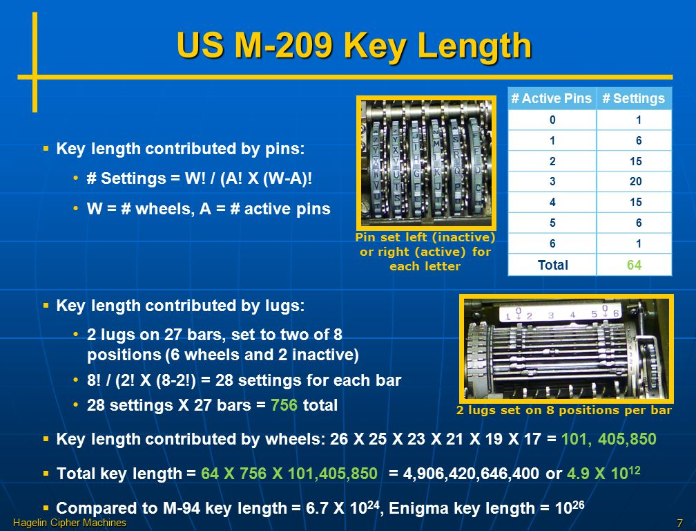 Hagelin Cipher Machines7 US M-209 Key Length   Key length contributed by pins: # Settings = W! / (A! X (W-A)! W = # wheels, A = # active pins   Ke