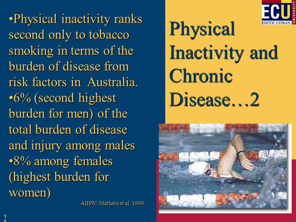 Physical Inactivity and Chronic Disease…2 Physical inactivity ranks second only to tobacco smoking in terms of the burden of disease from risk factors in Australia.Physical inactivity ranks second only to tobacco smoking in terms of the burden of disease from risk factors in Australia.