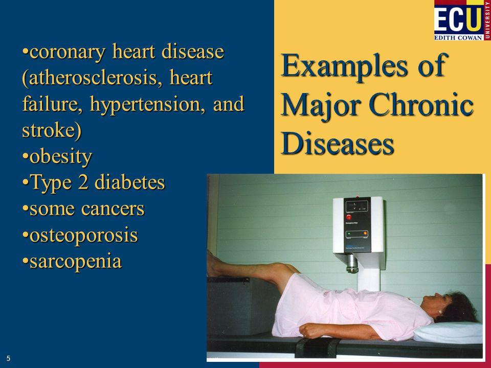 Examples of Major Chronic Diseases coronary heart disease (atherosclerosis, heart failure, hypertension, and stroke)coronary heart disease (atheroscle