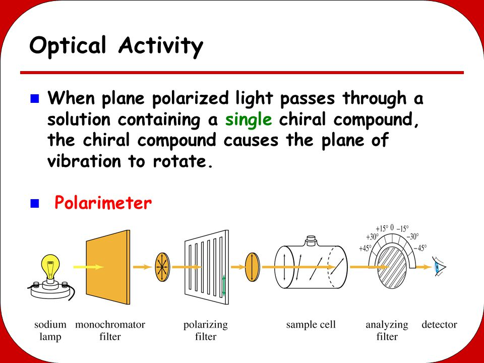 Optical Activity When plane polarized light passes through a solution containing a single chiral compound, the chiral compound causes the plane of vib