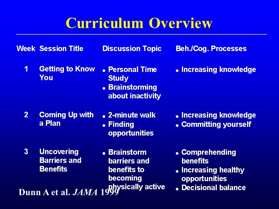 Curriculum Overview Dunn A et al. JAMA 1999