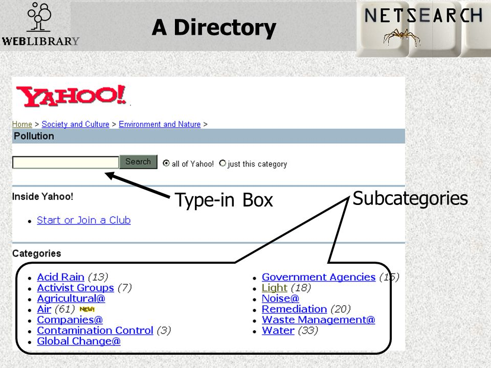 Type-in Box Subcategories A Directory