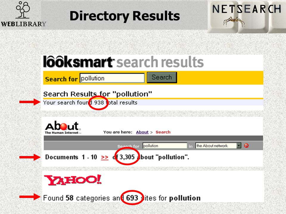 Directory Results