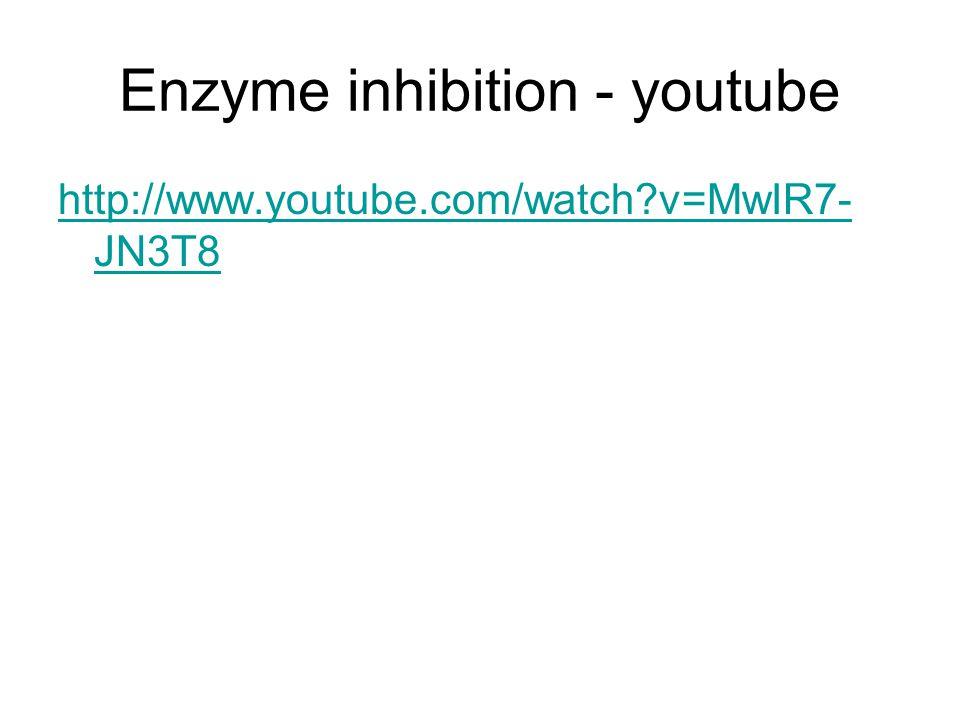 Enzyme inhibition - youtube http://www.youtube.com/watch?v=MwIR7- JN3T8