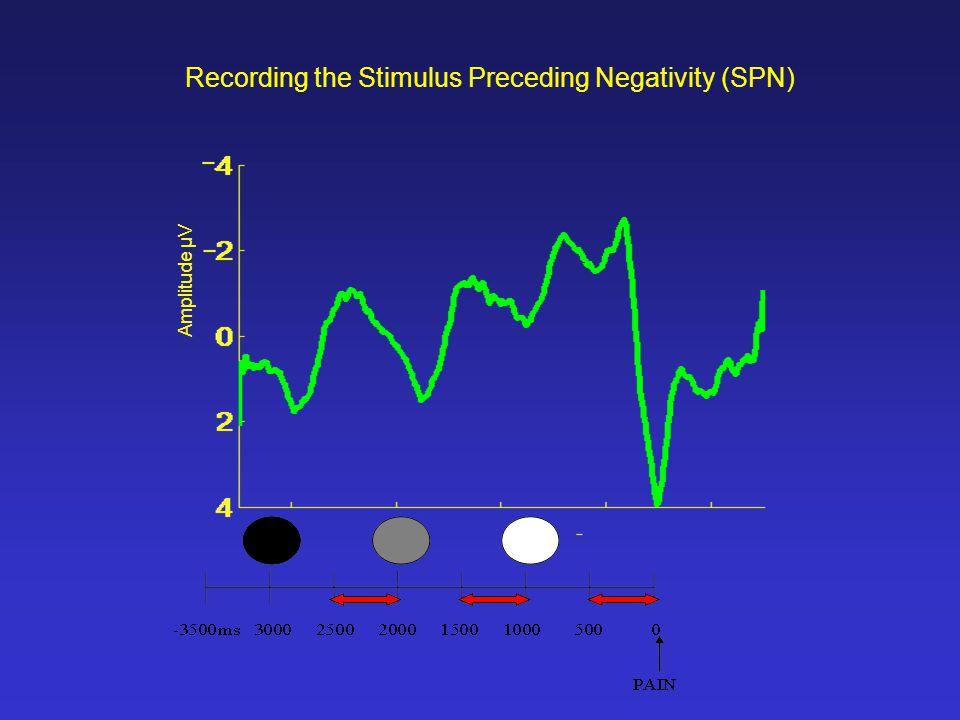 Amplitude µV Recording the Stimulus Preceding Negativity (SPN)