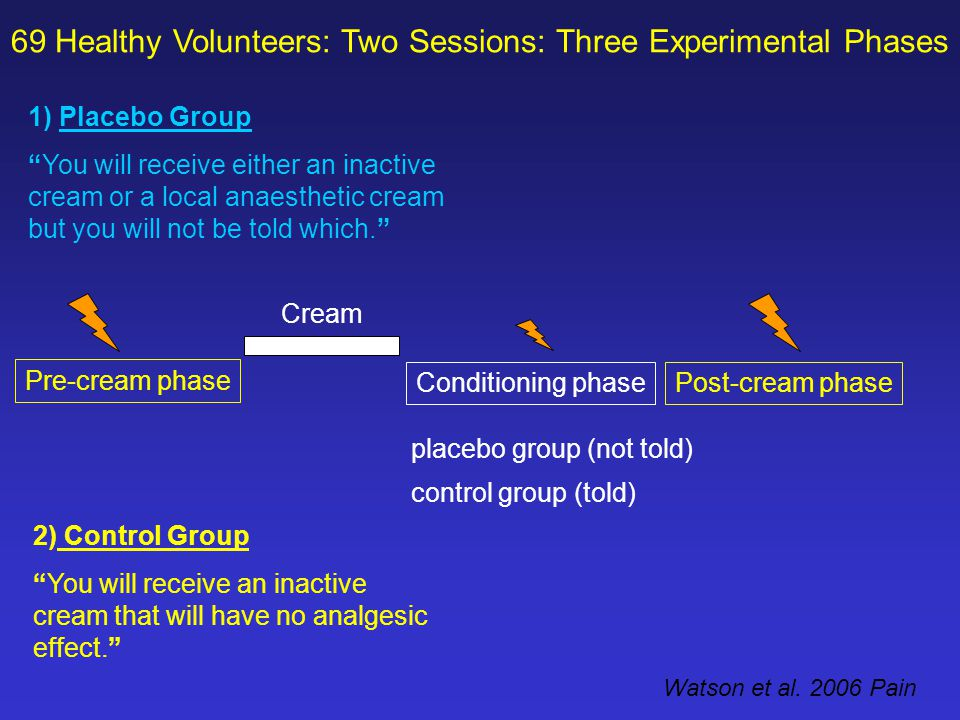 Pre-cream phase Conditioning phase Post-cream phase placebo group (not told) control group (told) 1) Placebo Group You will receive either an inactive cream or a local anaesthetic cream but you will not be told which. 2) Control Group You will receive an inactive cream that will have no analgesic effect. 69 Healthy Volunteers: Two Sessions: Three Experimental Phases Cream Watson et al.