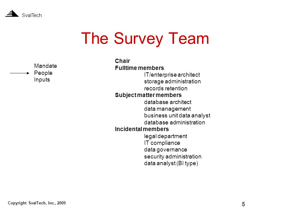 5 The Survey Team SvalTech Mandate People Inputs Chair Fulltime members IT/enterprise architect storage administration records retention Subject matter members database architect data management business unit data analyst database administration Incidental members legal department IT compliance data governance security administration data analyst (BI type) Copyright SvalTech, Inc., 2009