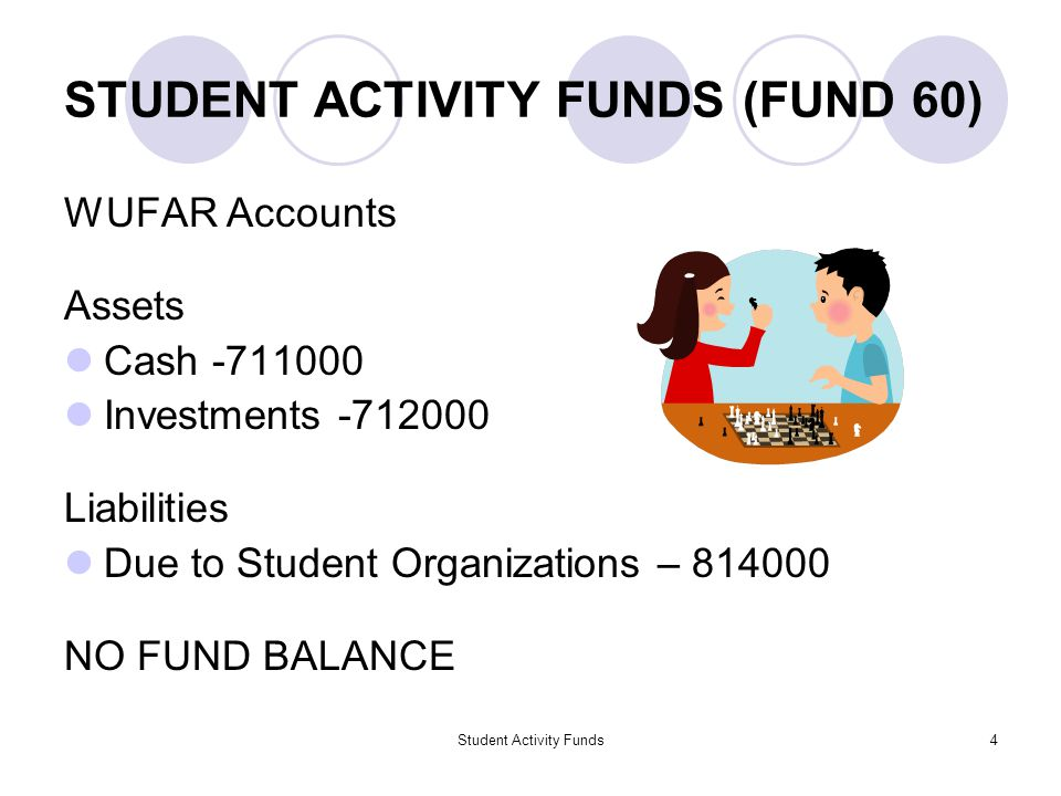 Student Activity Funds5 DISTRICT ACTIVITY FUNDS (FUND10) Athletics School Musical Music Concerts Band Uniforms Cheerleaders Field Trips Shop Class Band Trip