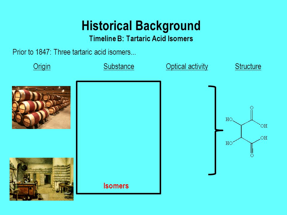 Historical Background Timeline B: Tartaric Acid Isomers Substance Tartaric acid Tartar: wine precipitate Racemic acid Latin racemus : bunch of grapes