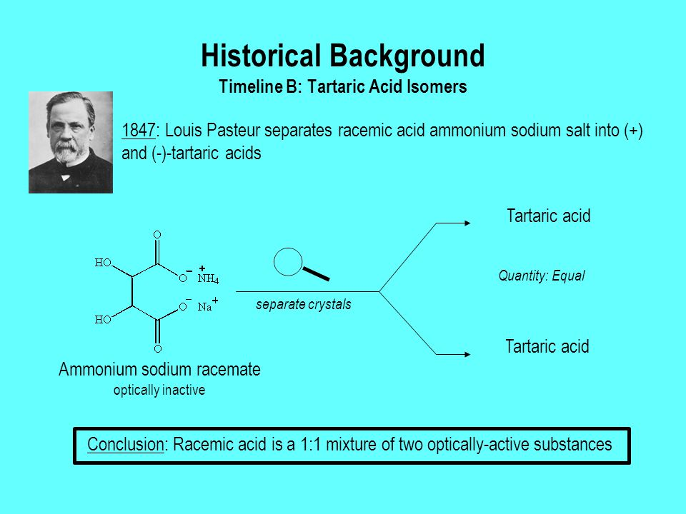 Historical Background Timeline B: Tartaric Acid Isomers Ammonium sodium racemate optically inactive (+)-Tartaric acid optically active (-)-Tartaric acid optically active 1847: Louis Pasteur separates racemic acid ammonium sodium salt into (+) and (-)-tartaric acids Quantity: Equal Optical activity: Equal but opposite Conclusion: Racemic acid is a 1:1 mixture of two optically-active substances separate crystals