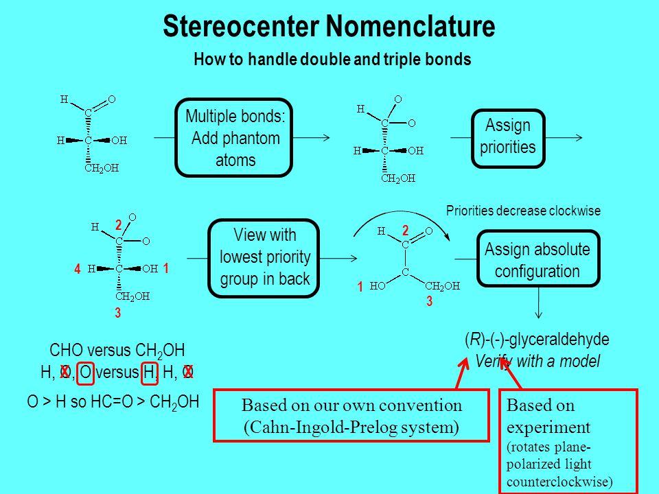 Stereocenter Nomenclature How to handle double and triple bonds View with lowest priority group in back Multiple bonds: Add phantom atoms Assign prior