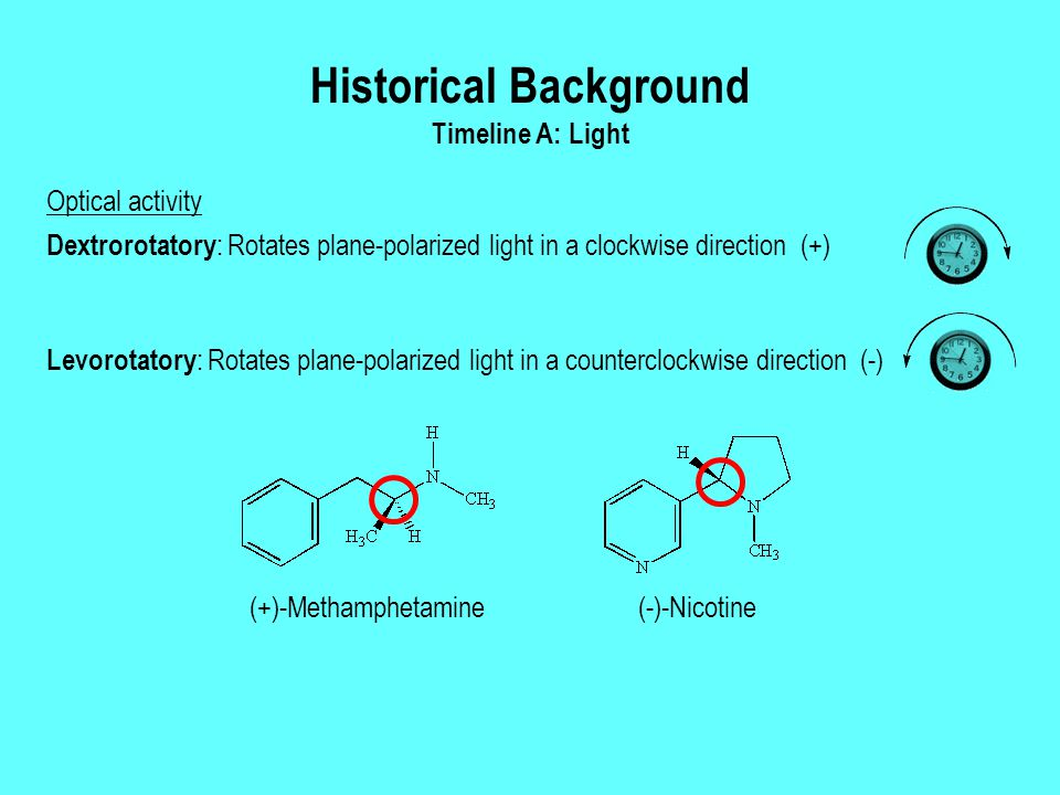 Historical Background Timeline A: Light Dextrorotatory : Rotates plane-polarized light in a clockwise direction (+) Optical activity (-)-Nicotine (+)-