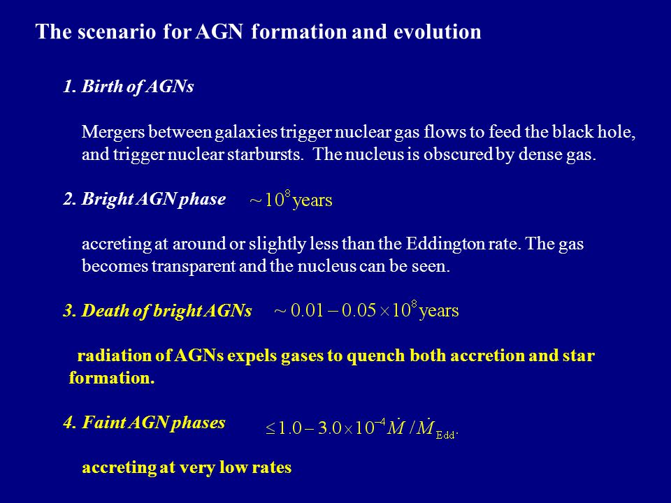 The scenario for AGN formation and evolution 1. Birth of AGNs Mergers between galaxies trigger nuclear gas flows to feed the black hole, and trigger n