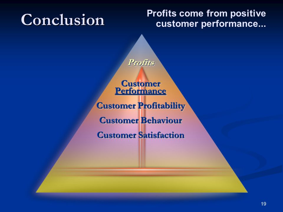 19 Conclusion Profits come from positive customer performance...