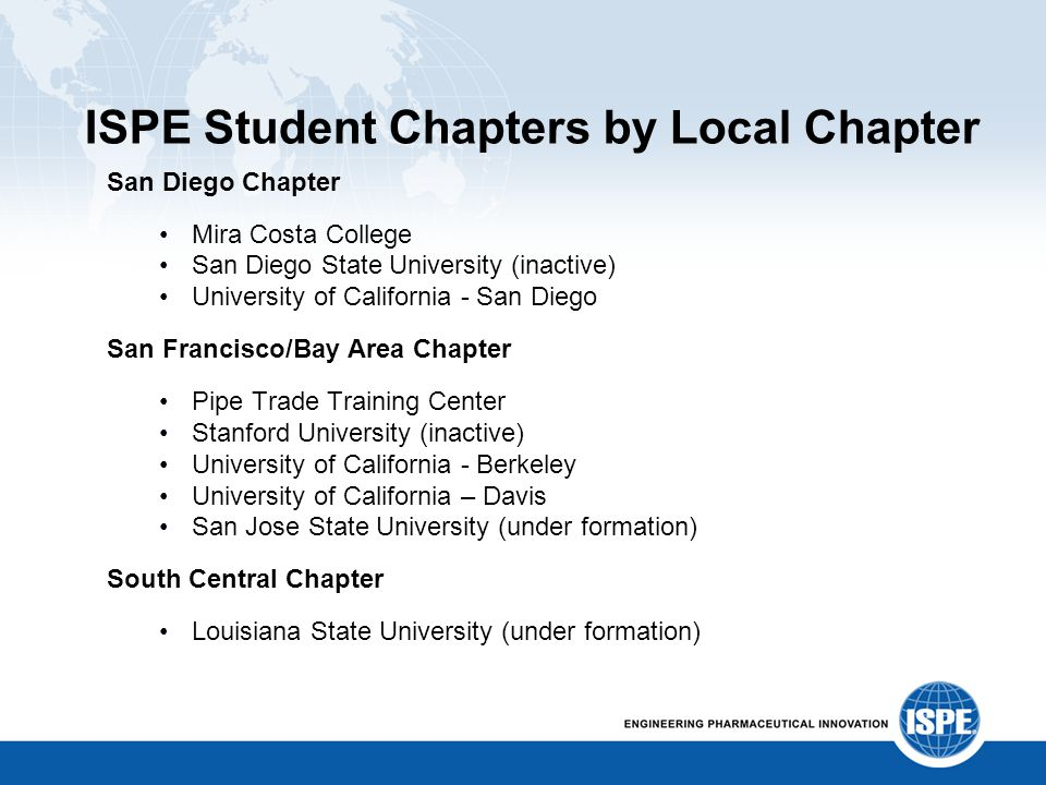 ISPE Student Chapters by Local Chapter San Diego Chapter Mira Costa College San Diego State University (inactive) University of California - San Diego