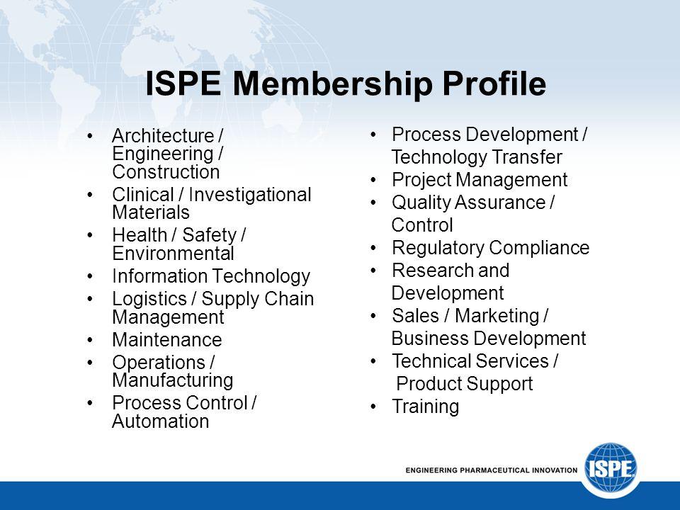 Organizations ISPE Members Work In...