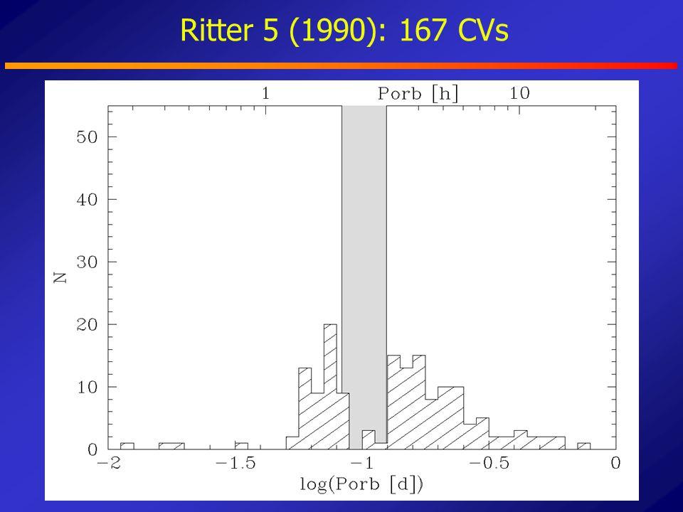 Ritter & Kolb 6 (1998): 314 CVs
