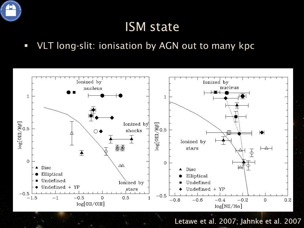 ISM state  VLT long-slit: ionisation by AGN out to many kpc Letawe et al. 2007; Jahnke et al. 2007