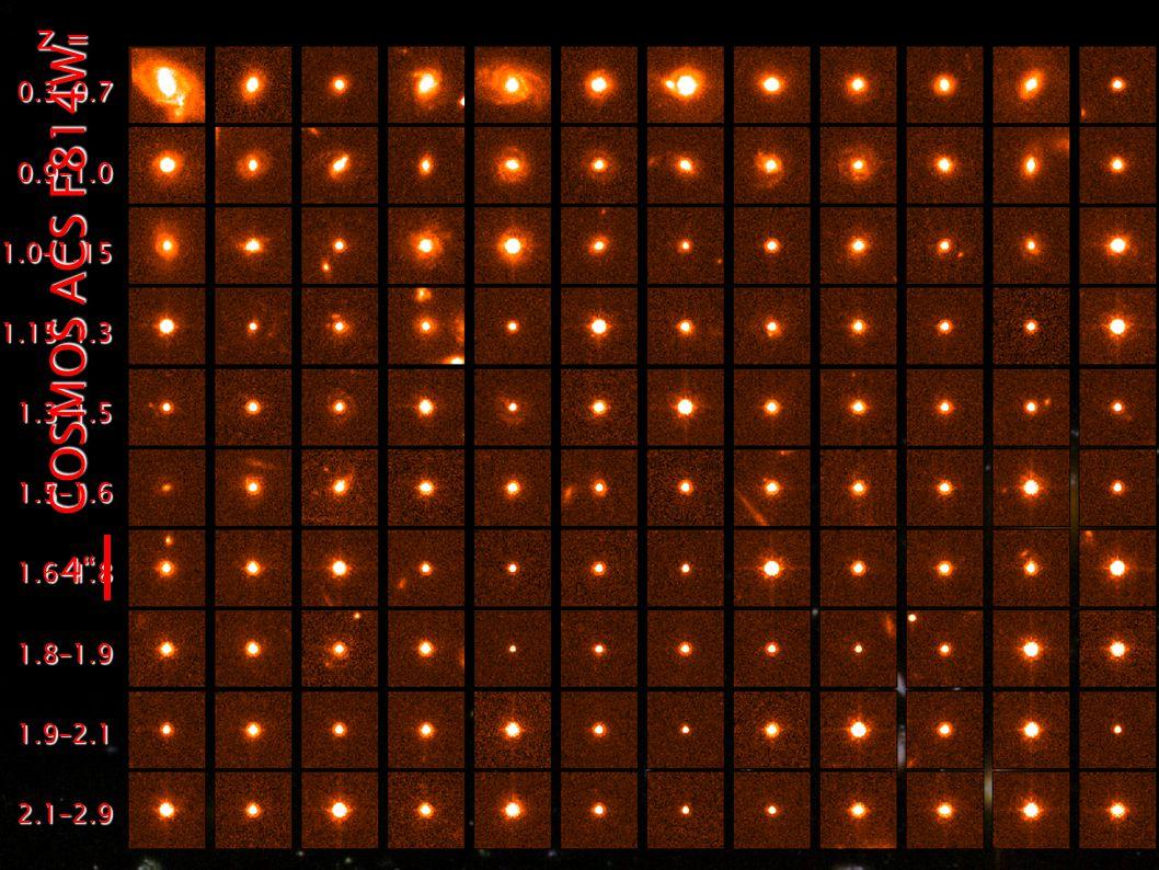 0.3–0.70.9–1.01.0–1.151.15–1.31.3–1.51.5–1.61.6–1.81.8–1.91.9–2.12.1–2.9 z = COSMOS ACS F814W 4