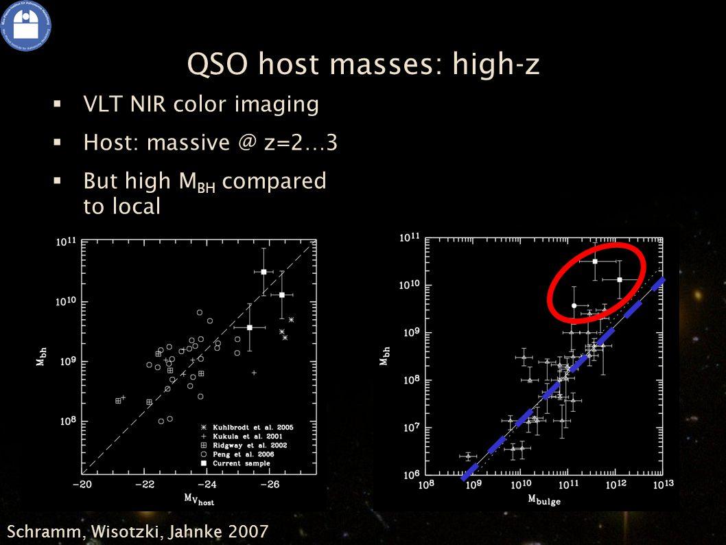 Schramm, Wisotzki, Jahnke 2007 QSO host masses: high-z  VLT NIR color imaging  Host: massive @ z=2…3  But high M BH compared to local