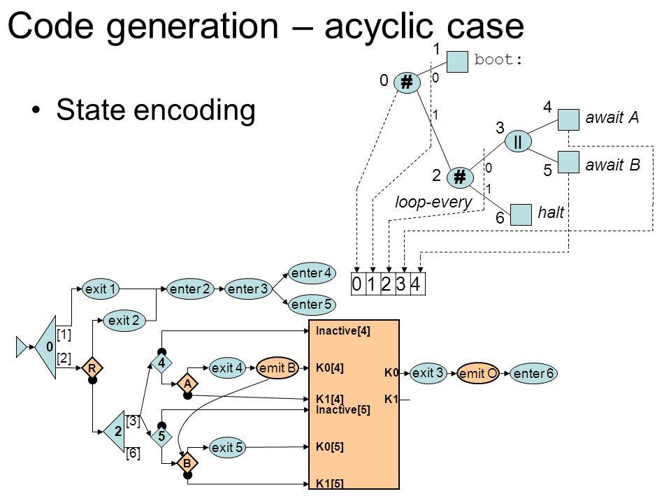 # || boot: # await A await B loop-every 01234 0 1 0 1 State encoding halt [2] [3] 0 [1] enter 5 enter 4 enter 3enter 2exit 1 2 enter 6 exit 3 K0 Inactive[4] R exit 2 4 A exit 4 K0[4] K1[4] Inactive[5] 5 B exit 5 K0[5] K1[5] [6] K1 emit O 0 1 2 3 4 5 6 Code generation – acyclic case emit B