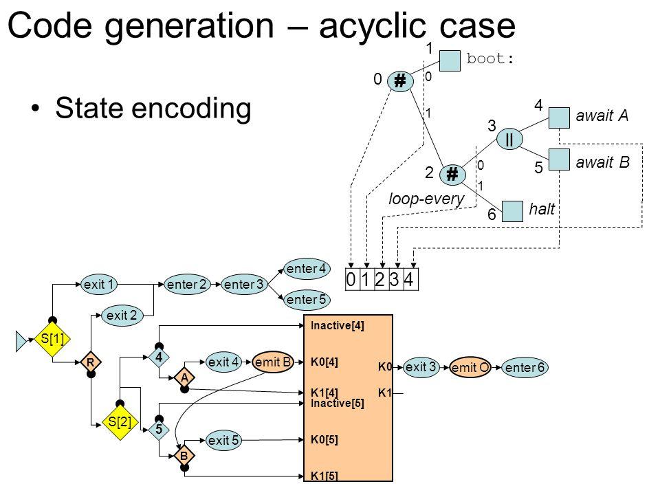 # || boot: # await A await B loop-every 01234 0 1 0 1 State encoding halt enter 5 enter 4 enter 3enter 2exit 1 enter 6 exit 3 K0 Inactive[4] R exit 2 4 A exit 4 K0[4] K1[4] Inactive[5] 5 B exit 5 K0[5] K1[5] K1 emit O S[1] S[2] 0 1 2 3 4 5 6 Code generation – acyclic case emit B