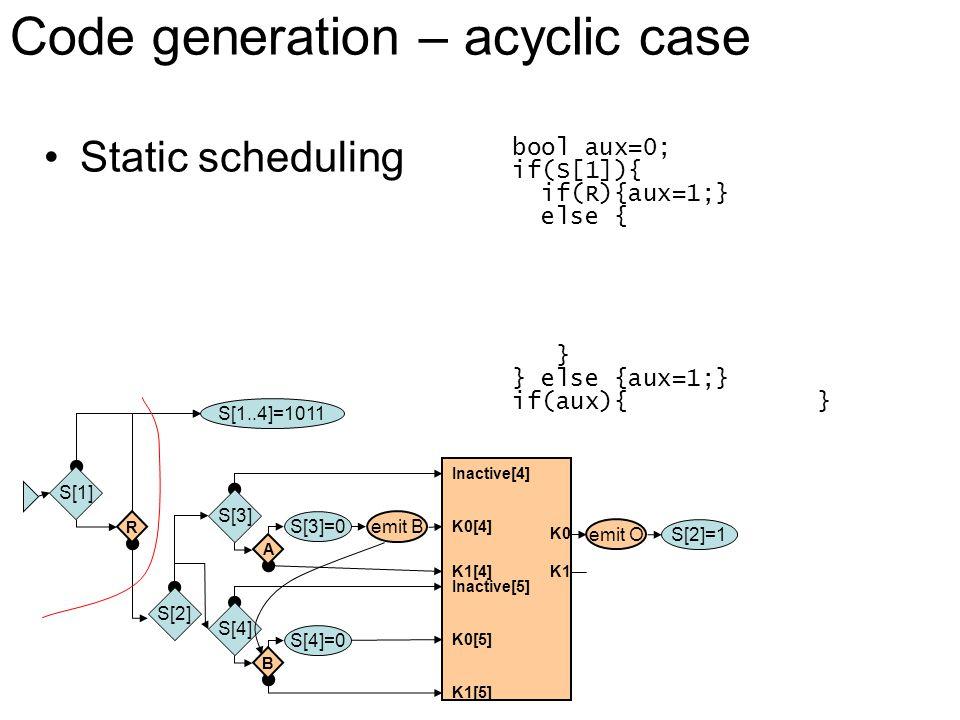 K0 Inactive[4] R A S[3]=0 K0[4] K1[4] Inactive[5] B S[4]=0 K0[5] K1[5] K1 emit O S[1] S[2] S[3] S[4] S[1..4]=1011 S[2]=1 Static scheduling Code generation – acyclic case emit B bool aux=0; if(S[1]){ if(R){aux=1;} else { } } else {aux=1;} if(aux){ }