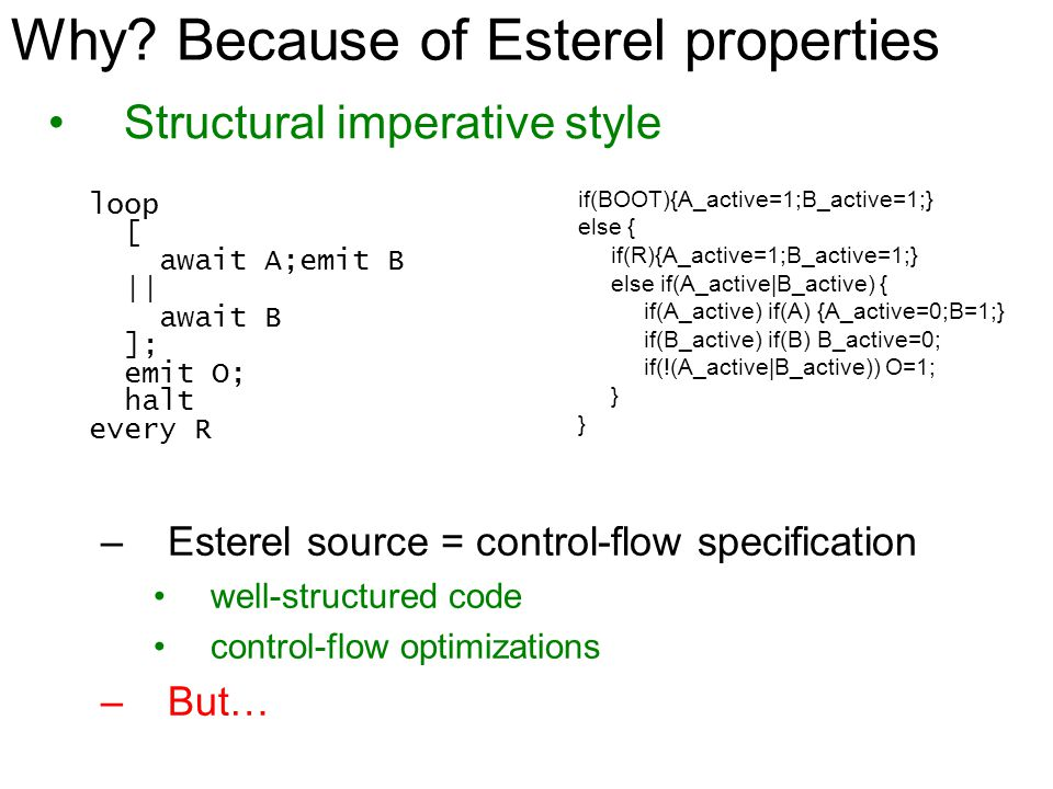Semantics of Esterel with data Intermediate model for Esterel programs Static analysis and optimization at this level Characterization of circuit-level cyclicity at this level General code generation scheme Prototype compiler, acyclic case Correctness proofs, complete implementation (work in progress) Cyclic programs… Conclusion Future …