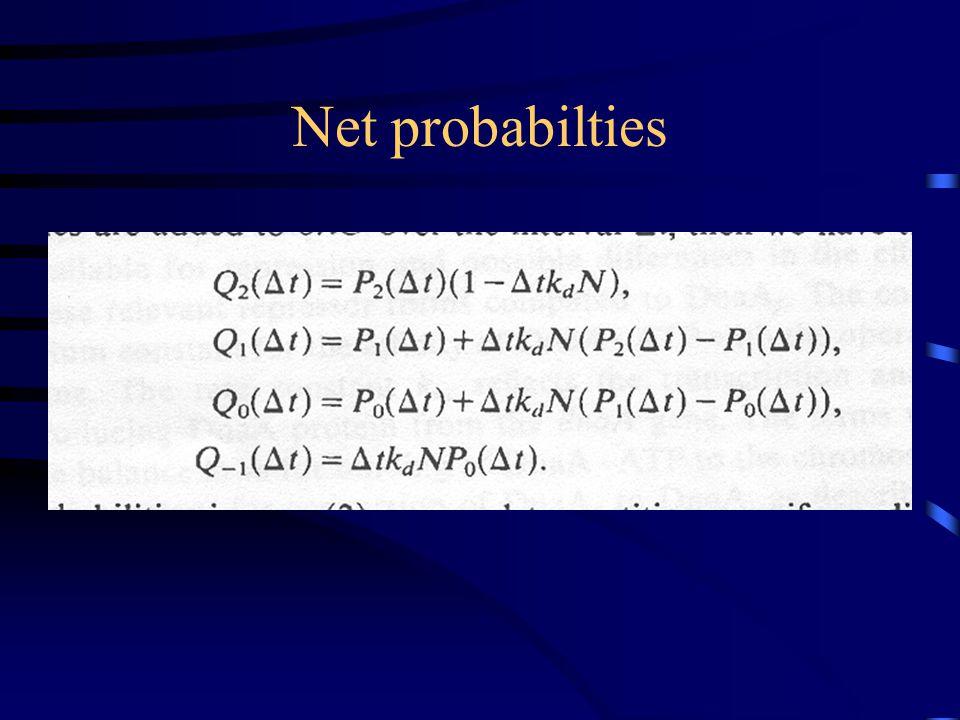 Net probabilties