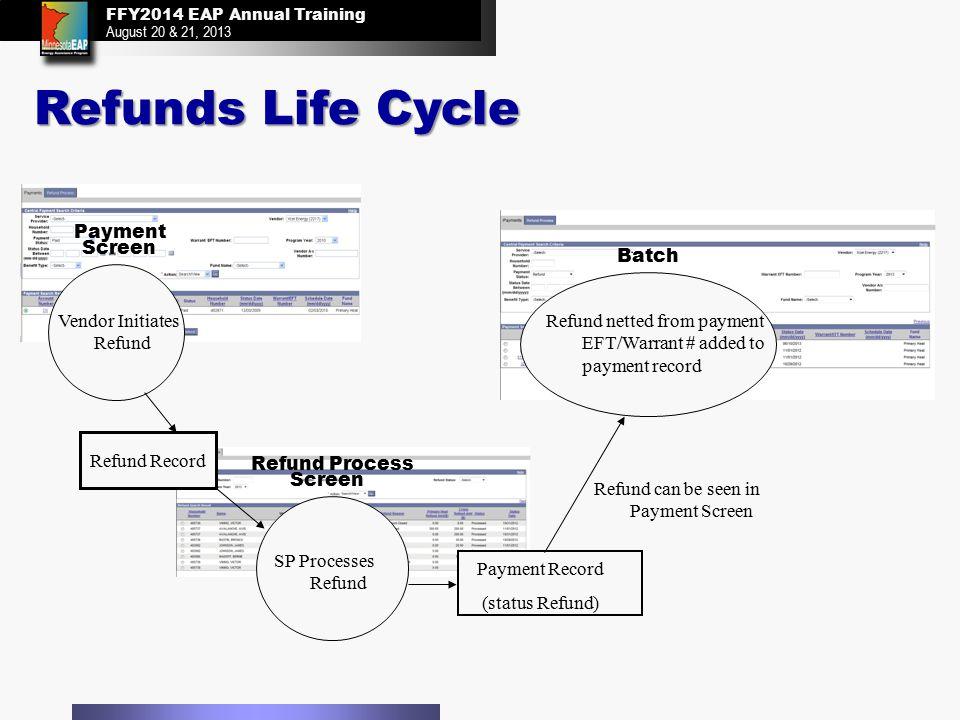 FFY2014 EAP Annual Training August 20 & 21, 2013 Vendor Initiates Refund SP Processes Refund Refund Record Payment Record (status Refund) Refund nette