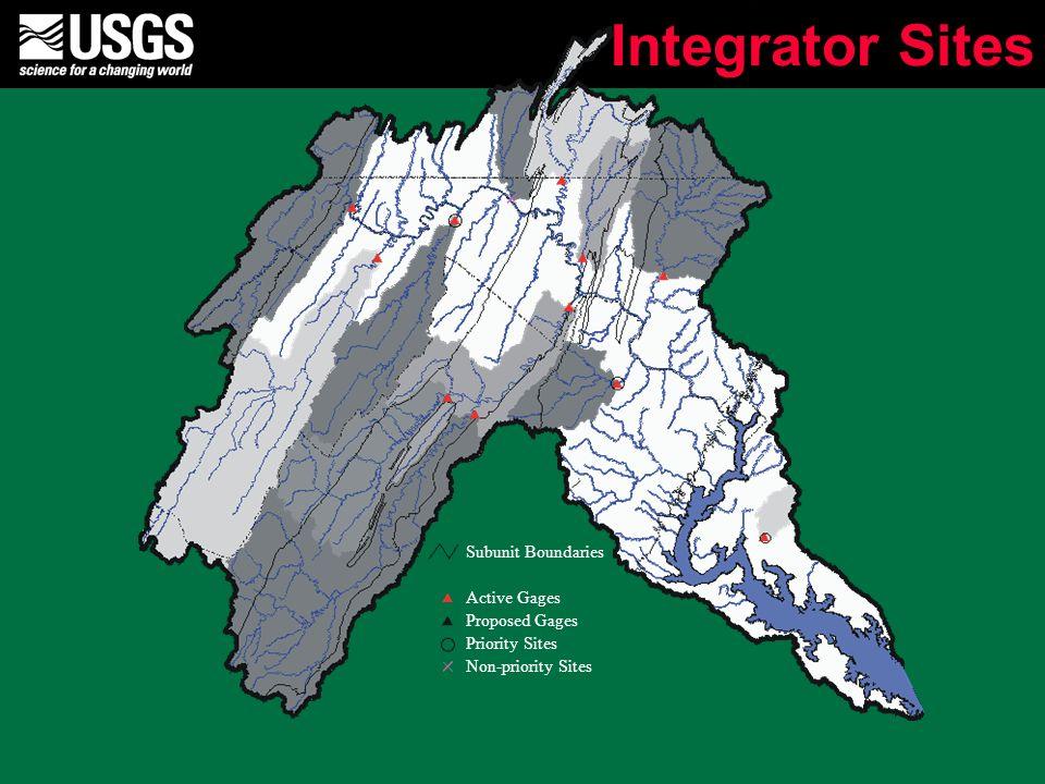 Integrator Sites Subunit Boundaries Active Gages Proposed Gages Priority Sites Non-priority Sites