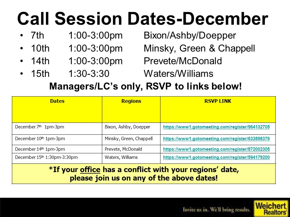 Call Session Dates-December 7th 1:00-3:00pm Bixon/Ashby/Doepper 10th 1:00-3:00pm Minsky, Green & Chappell 14th 1:00-3:00pm Prevete/McDonald 15th 1:30-3:30 Waters/Williams Managers/LC's only, RSVP to links below.