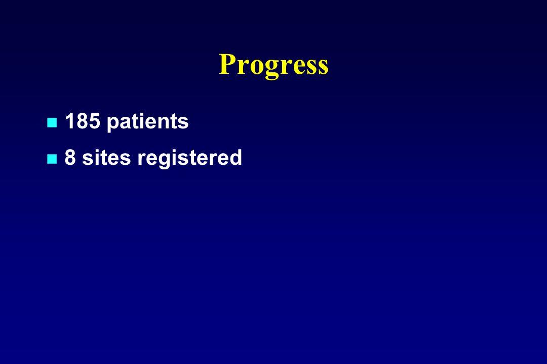 Progress 185 patients 8 sites registered