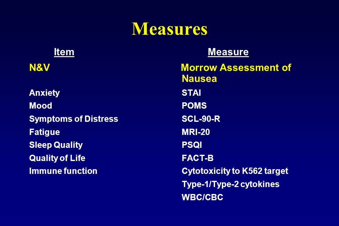 Measures Item Measure N&V Morrow Assessment of Nausea Anxiety STAI Mood POMS Symptoms of Distress SCL-90-R Fatigue MRI-20 Sleep Quality PSQI Quality of LifeFACT-B Immune functionCytotoxicity to K562 target Type-1/Type-2 cytokines WBC/CBC