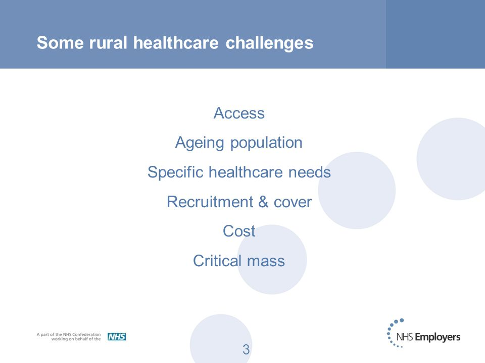 3 Some rural healthcare challenges Access Ageing population Specific healthcare needs Recruitment & cover Cost Critical mass