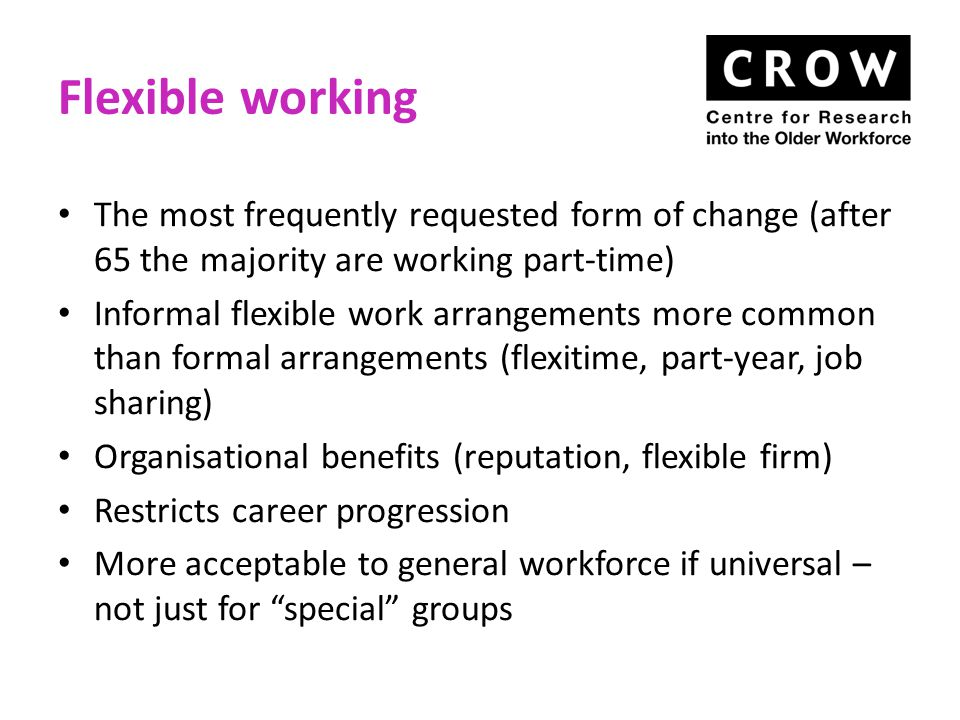 Flexible working The most frequently requested form of change (after 65 the majority are working part-time) Informal flexible work arrangements more common than formal arrangements (flexitime, part-year, job sharing) Organisational benefits (reputation, flexible firm) Restricts career progression More acceptable to general workforce if universal – not just for special groups