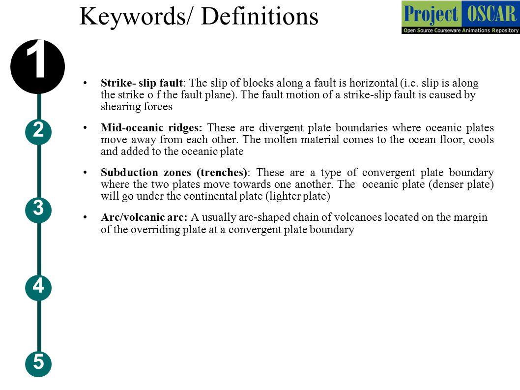 Keywords/ Definitions 5 3 2 4 1 Strike- slip fault: The slip of blocks along a fault is horizontal (i.e.