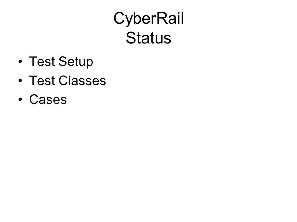 CyberRail Status Test Setup Test Classes Cases