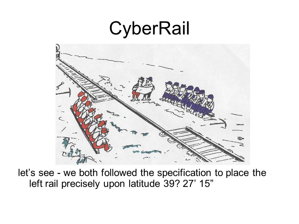 CyberRail let's see - we both followed the specification to place the left rail precisely upon latitude 39? 27' 15""