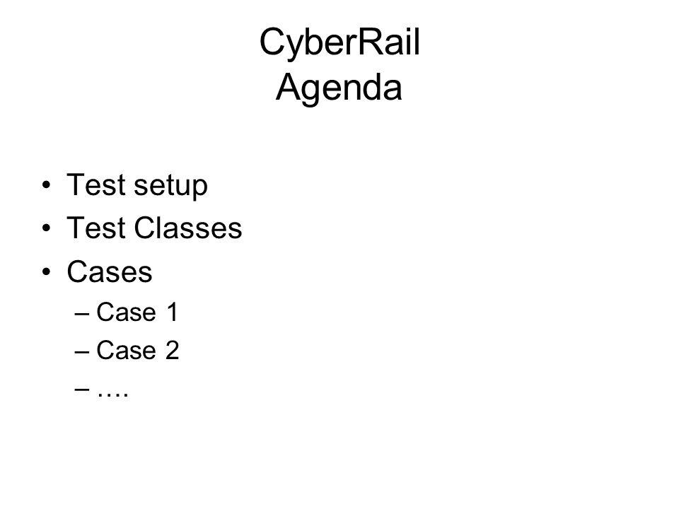 CyberRail Agenda Test setup Test Classes Cases –Case 1 –Case 2 –….