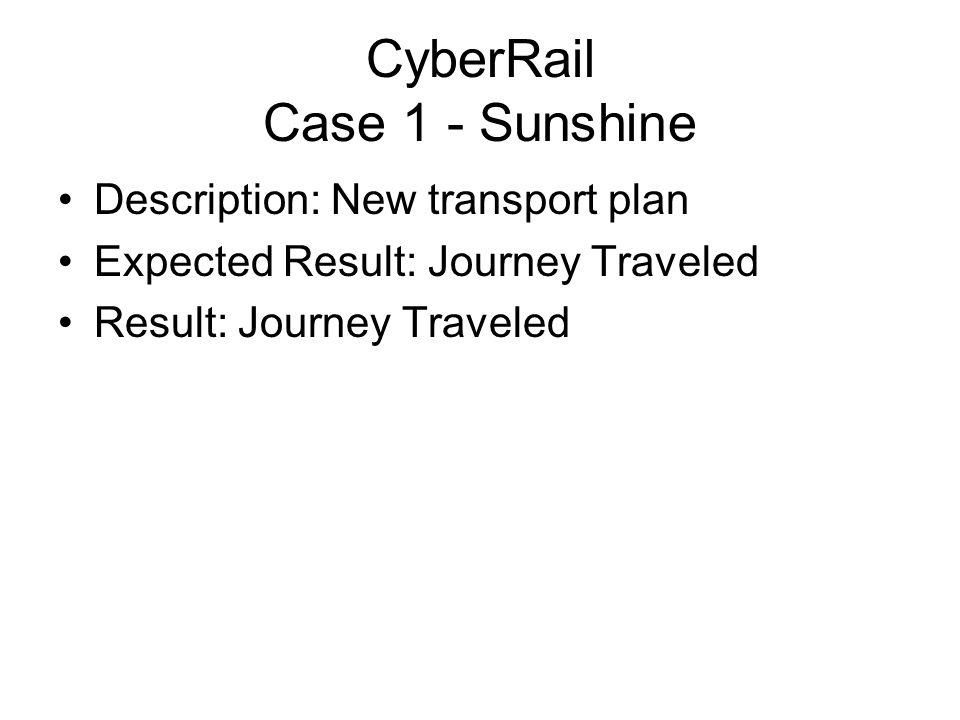CyberRail Case 1 - Sunshine Description: New transport plan Expected Result: Journey Traveled Result: Journey Traveled