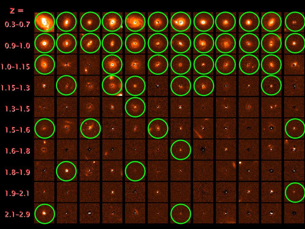 0.3–0.70.9–1.01.0–1.151.15–1.31.3–1.51.5–1.61.6–1.81.8–1.91.9–2.12.1–2.9 z =