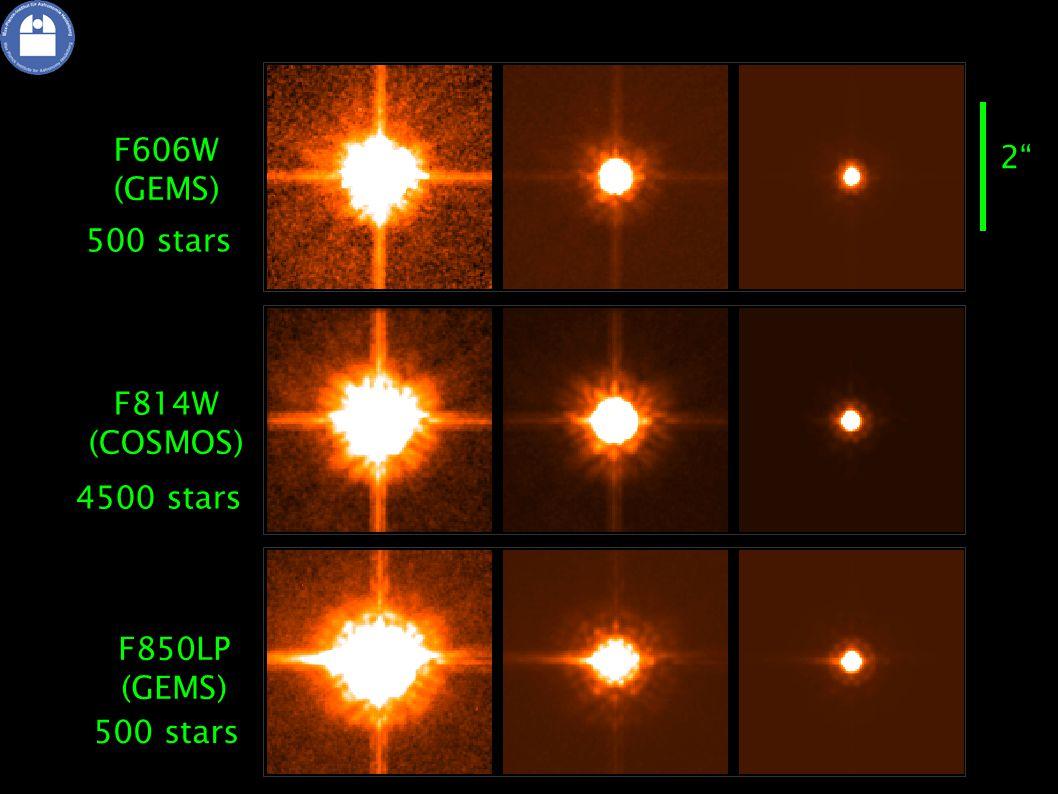 2 F606W (GEMS) F850LP (GEMS) F814W (COSMOS) 500 stars 4500 stars 500 stars